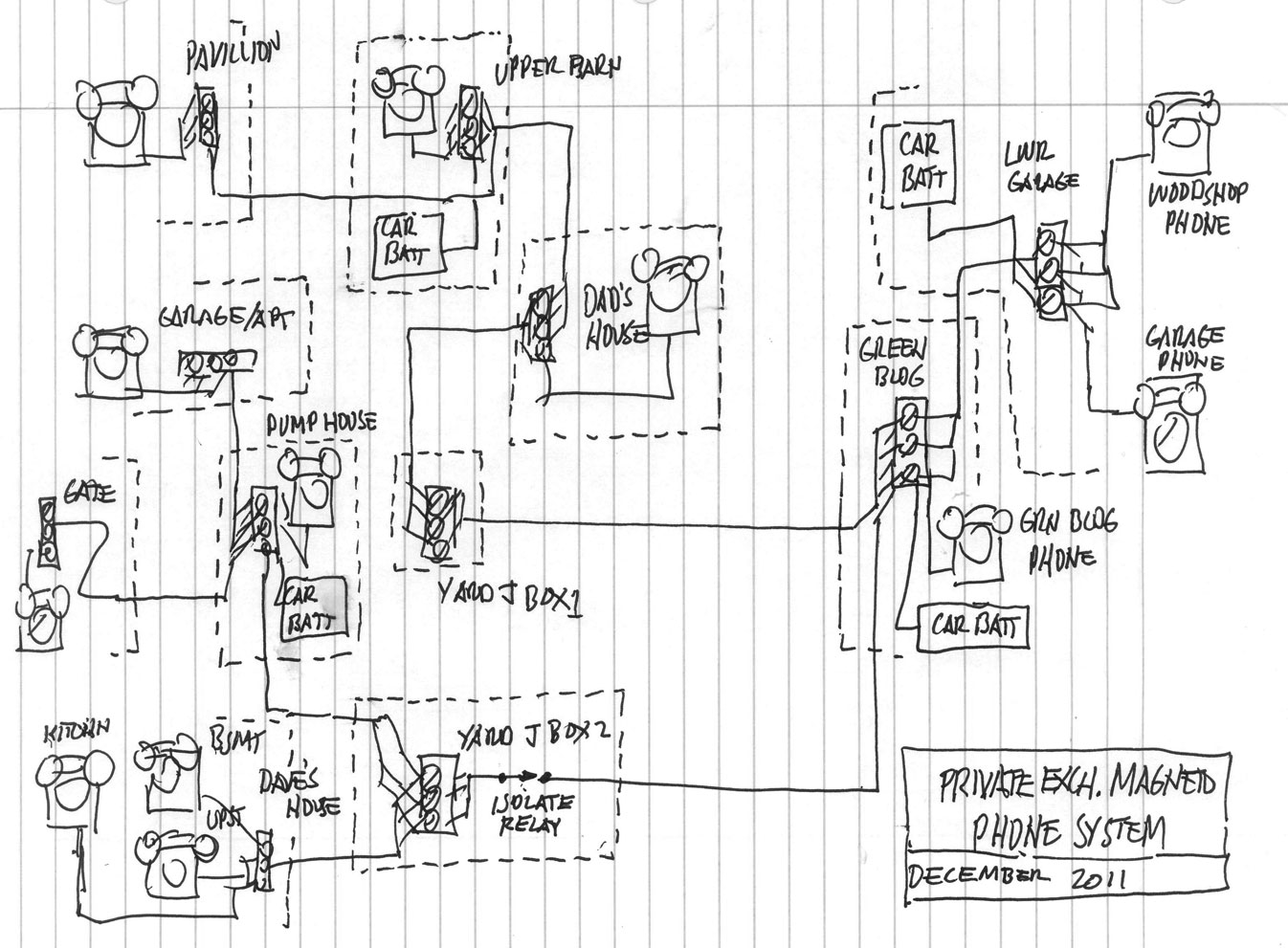 Telephone Intercom Wiring Diagram Trusted Diagrams Standard Addition Old For Phone On Circuit