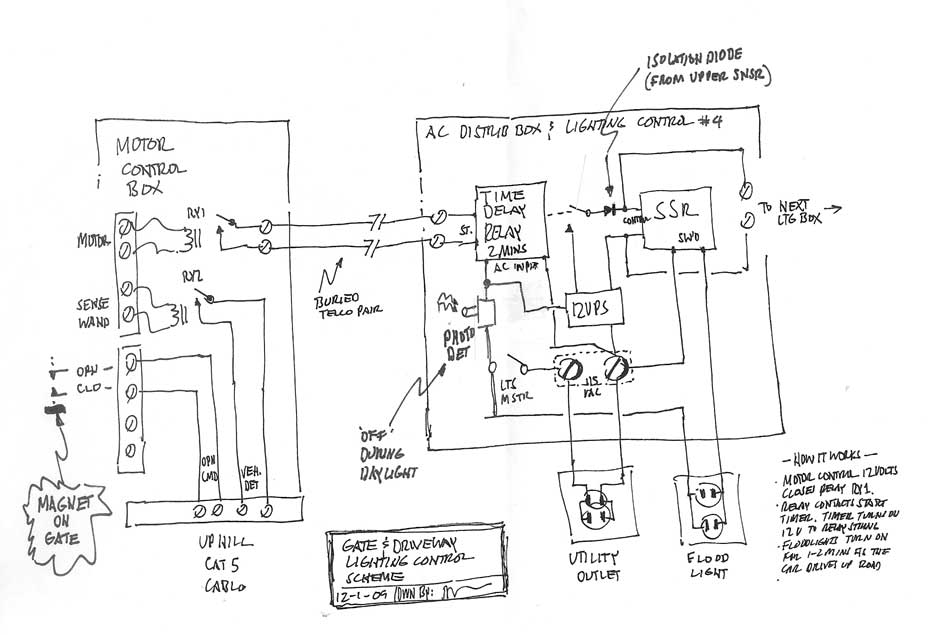 diagrambox4 swing gate swing auto gate wiring diagram at bayanpartner.co